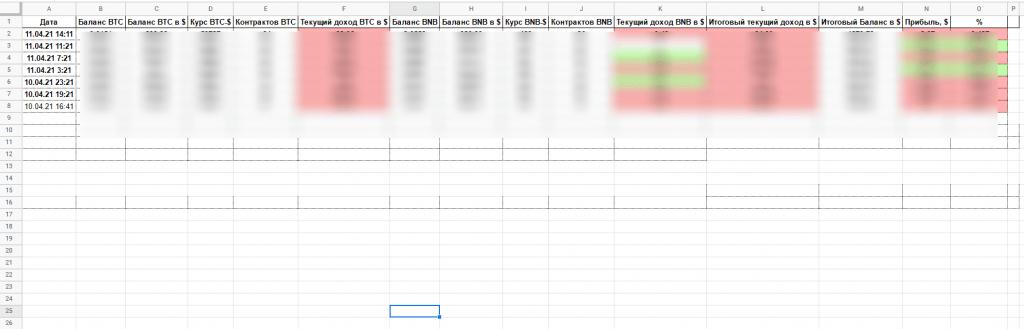 Вид таблицы отчета